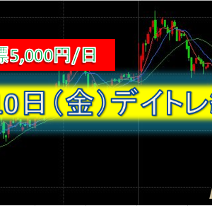 9/10(金)デイトレ結果 -9,246円 INする前に気付け!