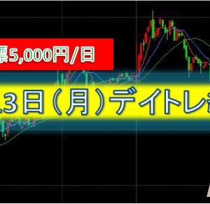 9/13(月)デイトレ結果 +7,955円  無難に勝負