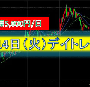9/14(火)デイトレ結果 +4,641円 歩み寄っちゃダメ