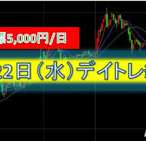9/22(水)デイトレ結果 +6,338円 一発勝負