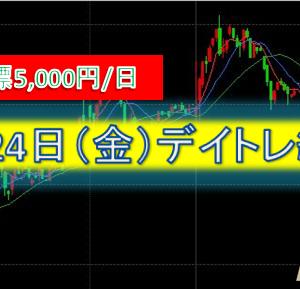 9/24(金)デイトレ結果 -10,264円 泥沼状態