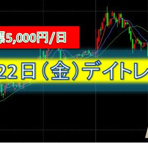 10/22(金)デイトレ結果 +4,614円 逃げただけ
