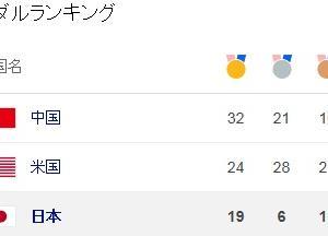 金メダル・銅メダルおめでとう&身近なピクトグラム