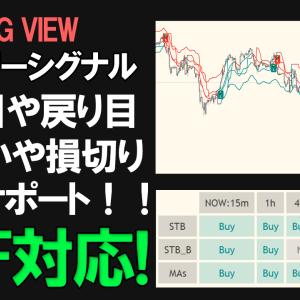 【TradingView】売買シグナルと利食い、押し目目安ラインを表示し、各時間軸の状況をチャート上にパネル描画!