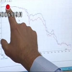 疑問)共産 消費減税・10万円給付?BOSAN、毎月30万円!