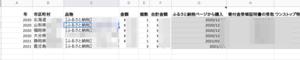 ふるさと納税にどんくらい使ったかなどの表計算表を作ってみた