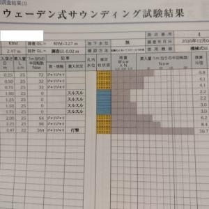 2020/12/02 地盤調査ガチャ