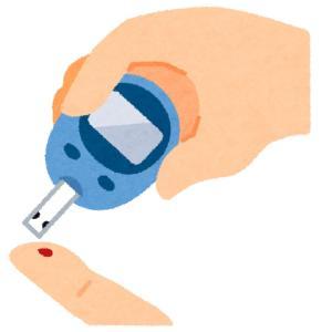 血糖測定器の誤差