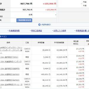 資産公開(2021.6)1週目