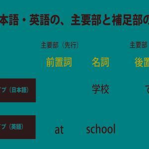 対照言語学による日本語と英語の比較