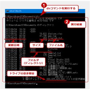 ファイルの一覧を取得するdirコマンド