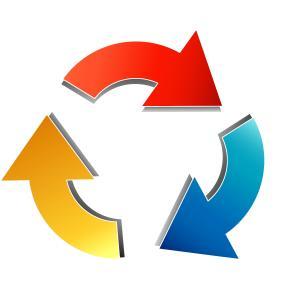 強迫性障害の悪循環【図解】