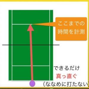 『スピードガンを使わずにボールのスピードを測る方法』と『Tennis Serve Speed Calculator』を比べてみた