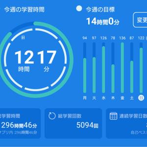学習記録3日目 スタディサプリENGLISH新日常英会話編