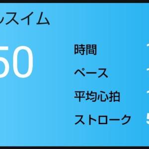 熊本城マラソン中止でメチャ残念だが、これからもトレは頑張るよ!