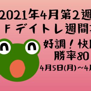 【快勝】2021年4月第2週ETFデイトレ週間損益【4月5日(月)~4月9日(金)】