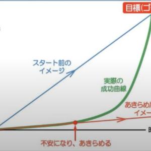 【評判】合同会社ファストチェンジ・松井颯人の成功マインドについて