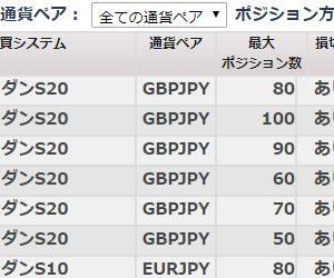 自動売買 458万7450円の利益確定!設定公開!