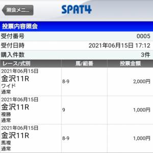 6/15(火)第51回東海ダービー 名古屋 発走16:20 第64回百万石賞 金沢 発走17:45