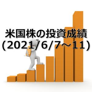米国株の投資成績(2021/6/7~11)