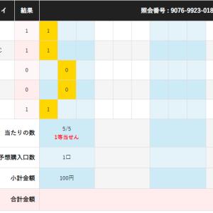 第1236回minitoto-A組 1等当選