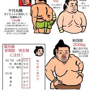 2021年大相撲秋場所イラスト付きダイジェスト3日目・4日目