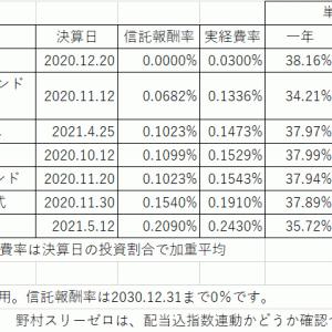 先進国株式投信とETFの観察(2021.9.22現在)