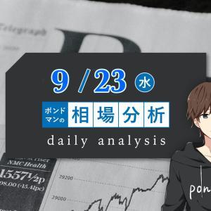 【9月23日】要チェック!今回のFOMCの注目ポイントと値動き予想の総まとめ!