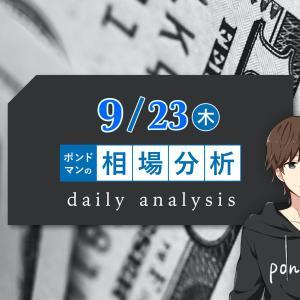 【9月23日】FOMCの結果まとめ&英国の金融政策発表の要点まとめ!