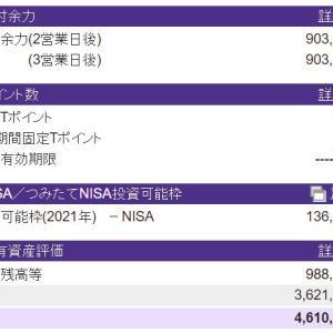 【含み益増加】含み益が+50万円代に上がりました~^^