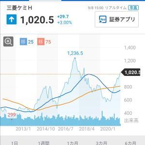 三菱ケミカル(4188)遂に1,000円突破!!現在の株価1,020.5円です✨