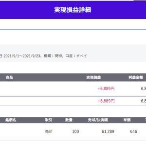 【株売却】マイペースOL、アツギ(3529)を100株売却しました~(^^)/ +6,889円の利益です♪