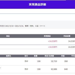 【株売却】本日の実現損益は+14,219円です!アツギ(3529)と双日(2768)を売却しました♪