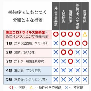 最新【死亡者 919名】厚労省コロナワクチン副作用報告 8月4日発表分