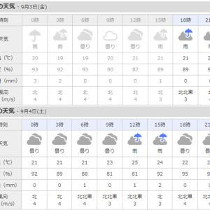 週末なのに、関東は天候不良