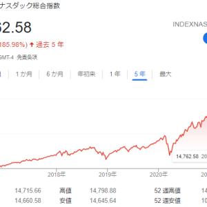 【ナスダック上昇いつまで?】グロース株と長期金利の関係