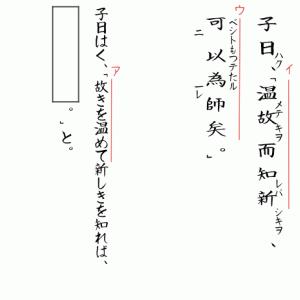 中学3年国語テスト対策問題「論語」テストで出る問題を確認しよう!②