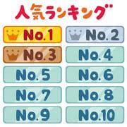 NGTの3大ビジュアルメンバー「奈良未遥」「荻野由佳」あと1人は? wwwwwwwwwwwww