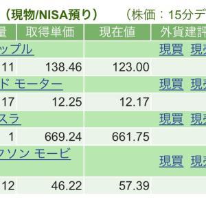 34日目 4月の結果発表‼️ 国内株損益公表✨