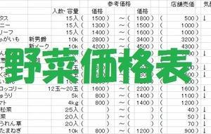 6月19日の手配書『本日の野菜価格表』