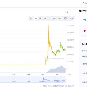 NuCypher 爆上げ中