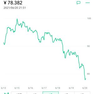 リップル下落!80円斬り