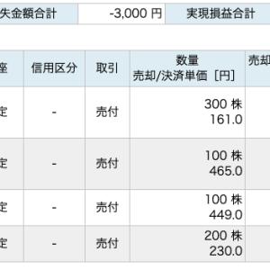 【4月22日トレード報告】リスタート
