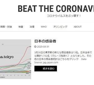 新型コロナウイルス情報サイト<BEAT THE CORONAVIRUS コロナウイルスをぶっ壊す!>