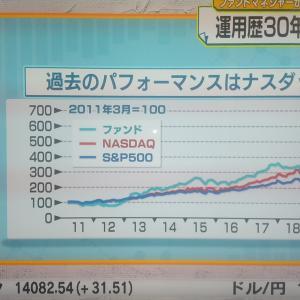 野村アセットの情報エレクトロニクスファンド、過去パフォーマンスでNASDAQを上回る?