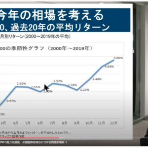 【S&P500の季節性グラフ】←これ頭に入れとくと結構安心するかも