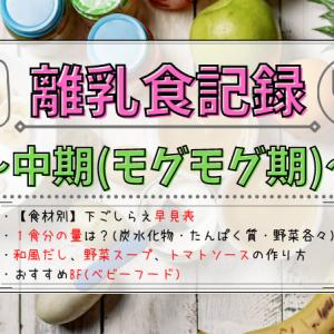 離乳食中期(モグモグ期)【下ごしらえとアレンジ方法】