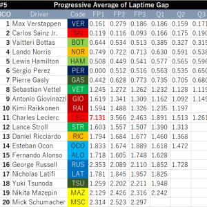 F1GP #5 Monaco Grand Prix