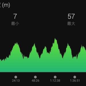 朝ラン25km走 アップダウンのコースで