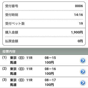 エプソムカップ・函館スプリントS 結果